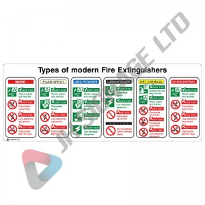 Know-Your-Extinguisher_600X350